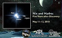 Nix and Hydra, Five Years after Discovery