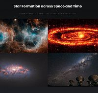 Star Formation across Space and Time